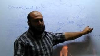 CCNP BGP Introduction Ahmed Abdallah