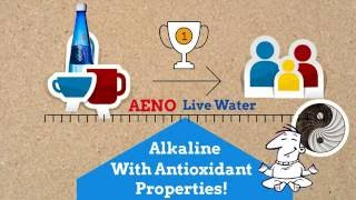 AENO Alkaline Oxygenated Water
