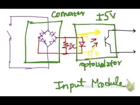 PLC  I/O Modules (Inuput - Output Modules)