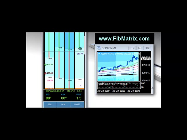 10 28 2019 Snap Back Trade 7 pips FibMatrix Live Forex Trade Room forex day trading software