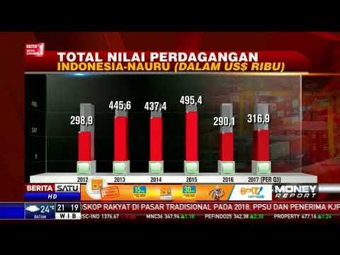 Total Nilai Perdagangan Indonesia-Nauru