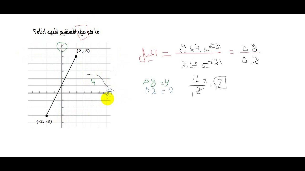 حساب ميل المستقيم دروس رياضيات Youtube