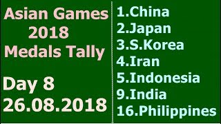 Asian Games Medal Tally 26.08.2018. Day 8 India/Philippines Medals Table