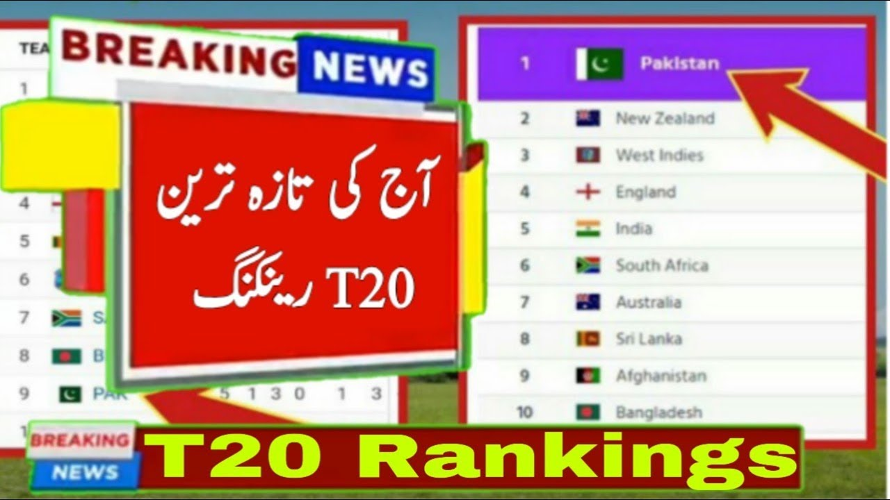ICC Announced Today T20 All Teams Rankings | Today Latest News _Talib Sports
