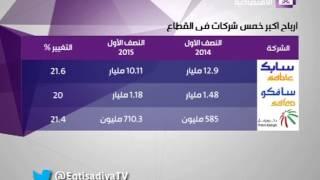 12 7 مليار أرباح شركات البتروكيماويات السعودية