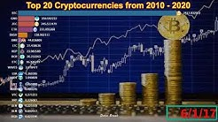 Top 20 Cryptocurrencies from 2010 - 2020