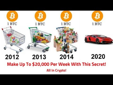 Dear Bitcoin Investors: Bitcoin Future Price Depends On What You Do Right Now!