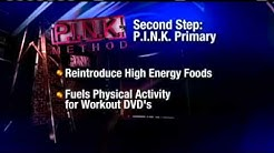 Special Report: The P.I.N.K. Method Diet