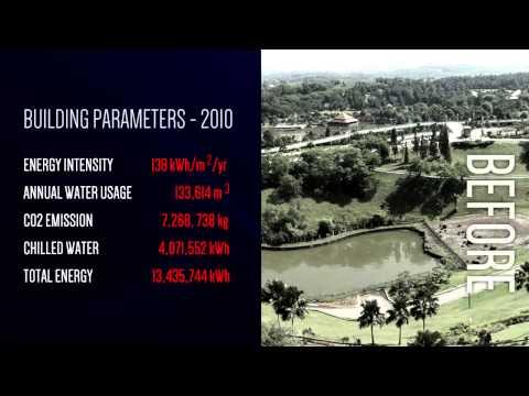 Perdana Putra : The Making Of A High Performance Green Building