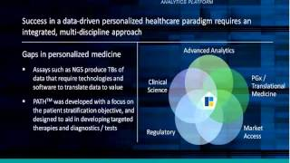 Precision For Medicine Patient Stratification in Oncology Webinar Preview