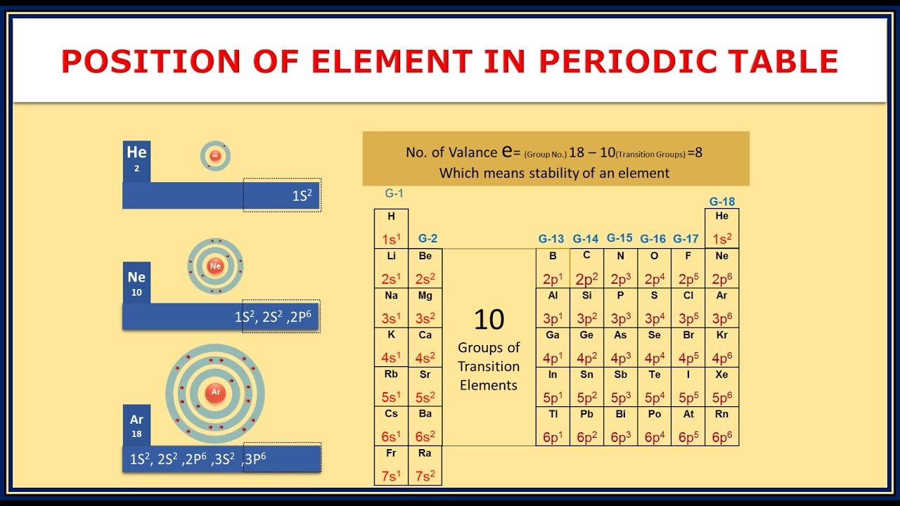 33 position of an element in periodic table youtube 33 position of an element in periodic table gamestrikefo Images