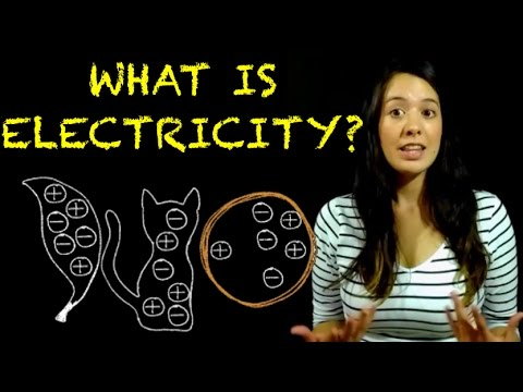 Introduction To Electric Charge