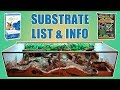 Substrates I Use In My Hamster's Habitat 🐹