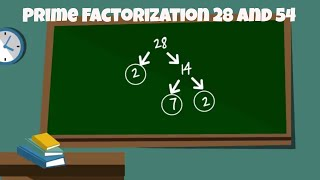 Prime Factorization 28 and 54