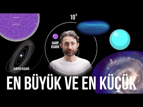 What are the biggest and smallest observable things in the Universe?
