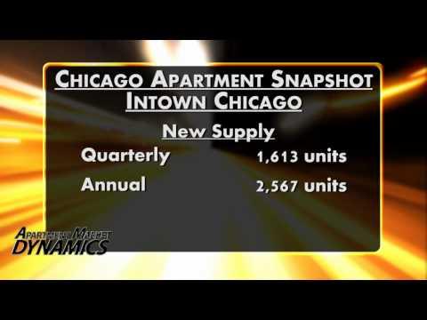 Apartment Market Dynamics- Chicago Records Strongest Apartment Demand Total Since 2004