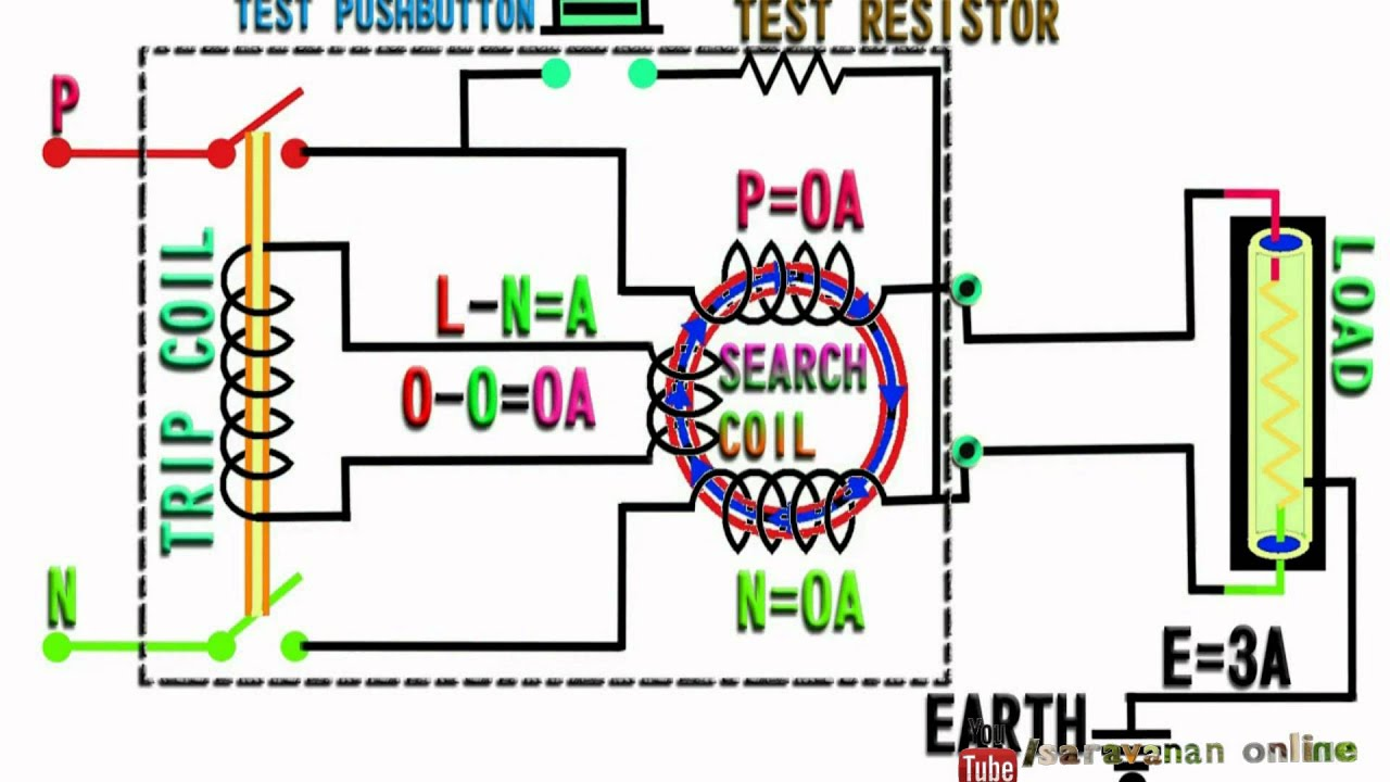 mcb wiring diagram western golf cart battery how a work rccb earth leakage circuit breaker elcb youtube