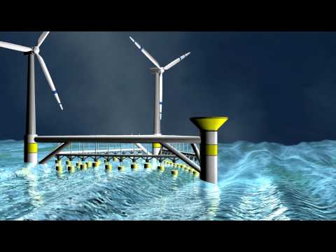 W2Power: Mobilising the total offshore renewable energy resource.