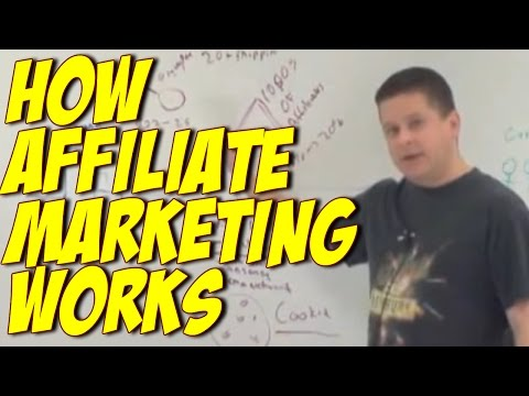 How Affiliate Marketing Works - Marcus Explains Affiliate Marketing