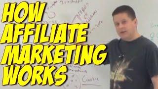 How Affiliate Marketing Works  Marcus Explains Affiliate Marketing