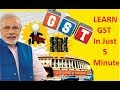 What is GST Bill Full Explained In Hindi 2017
