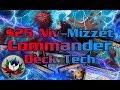 Niv-Mizzet, Parun $25 Budget EDH/Commander Deck Tech for Magic: The Gathering!
