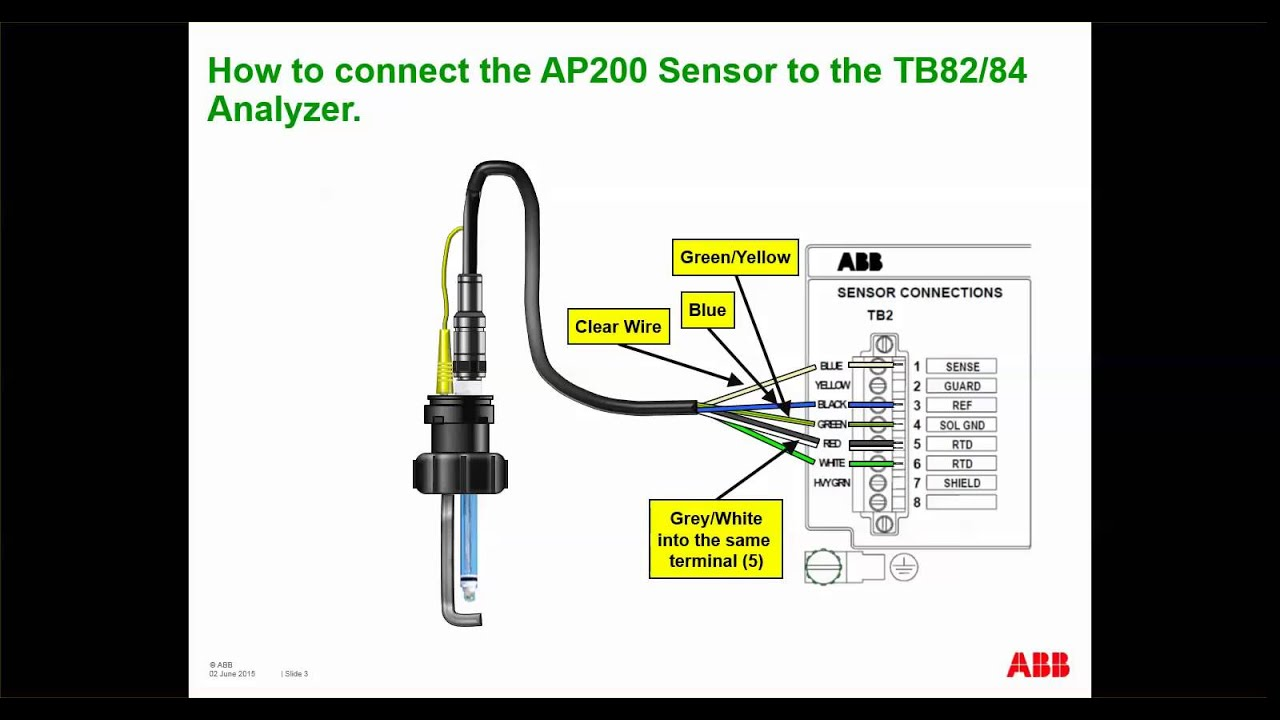 Abb Sensor Wiring Diagram Diy Enthusiasts Diagrams Ap200 Ph Youtube Rh Com Drive Ach550