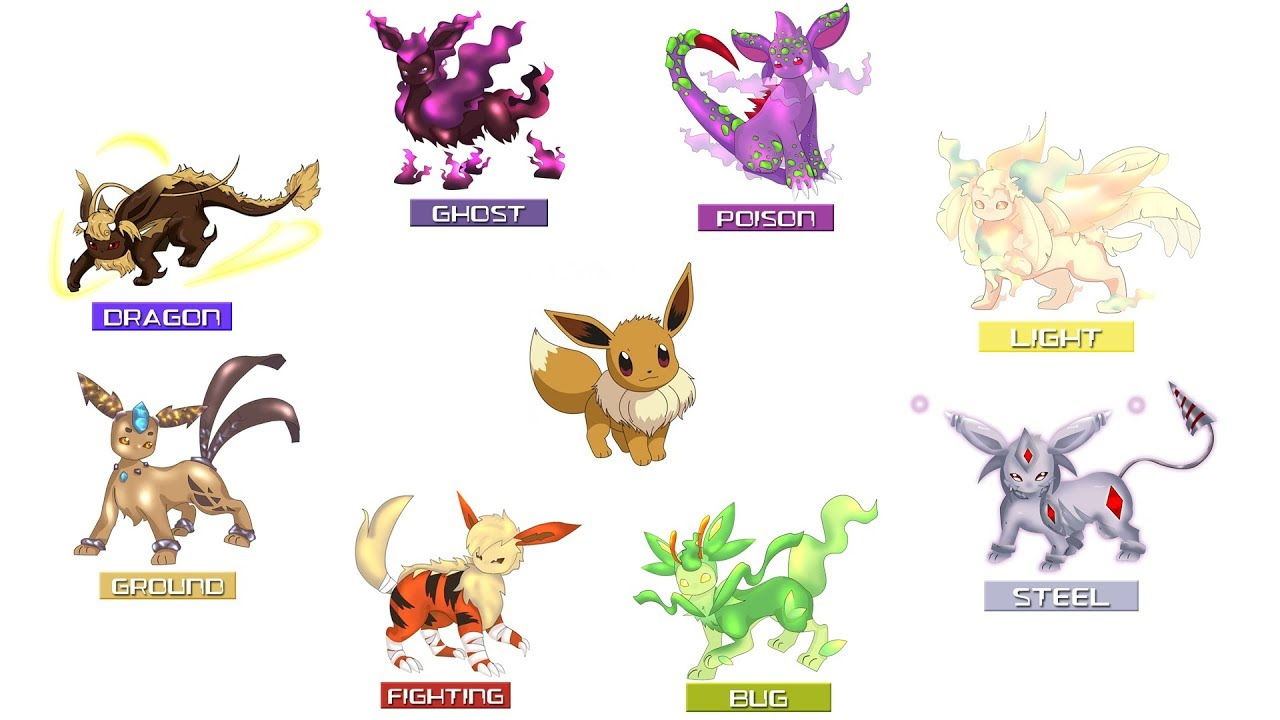 New Eeveelutions For Pokemon Sword Shield Youtube