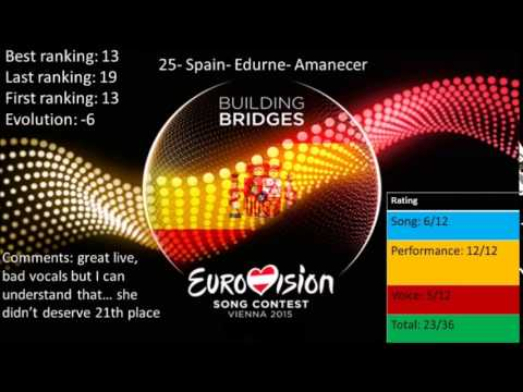 Eurovision 2015- top-40, after the show (from Canada) with comments