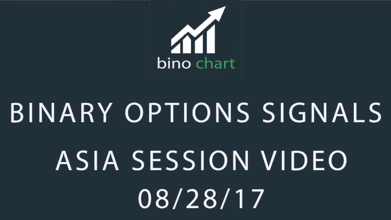 binary options straddle strategy youtube movies
