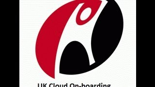 Rackspace Cloud Control Panel Walk-through Oct 8th