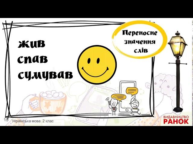 2 клас. Українська мова. Поняття про текст