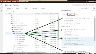 Overview: Location of Nodes in Enterprise Data Management video thumbnail
