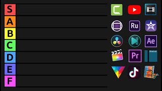 VIDEO EDITING SOFTWARE TIER LIST