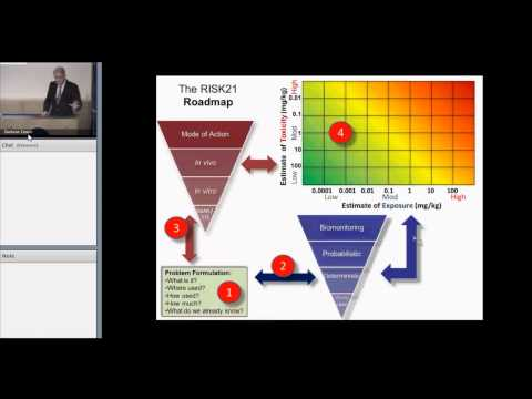 HESI RISK21: 18 February 2014 Seminar at US FDA