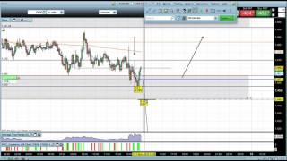 Forex Live Price Action Trade Aud Usd 17th November - Zone Trader