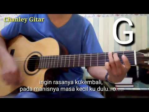 Belajar Gitar - Selamat Natal Mama Papa -  Victor Hutabarat