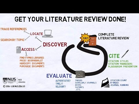3 Simple Steps To Get Your Literature Review Done! - YouTube - literature review
