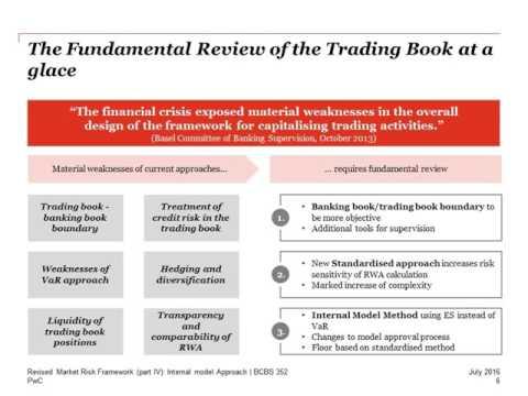 International Basel IV-Channel,Revised Market Risk Framework- IMA,July 8th