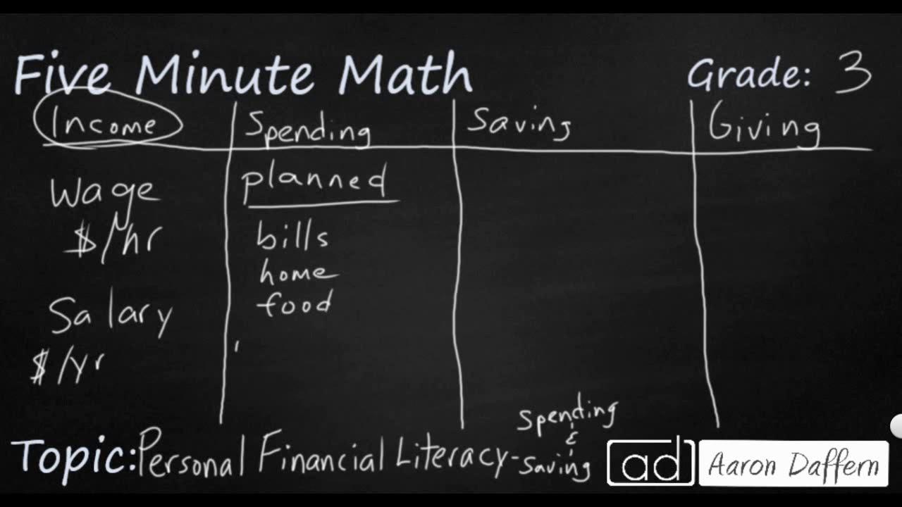 3rd Grade Math - Saving