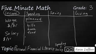 3rd Grade Math - Personal Financial Literacy - Spending and Saving