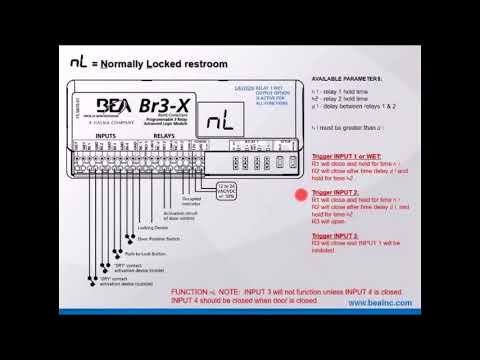 BR3X - YouTube | Bea Wiring Diagrams |  | YouTube