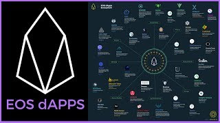 EOS dApps   The True Value Of The EOS Ecosystem