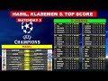 Hasil Liga Champions Tadi Malam Matchday 3 | UEFA Champions League 2019 Matchday 3