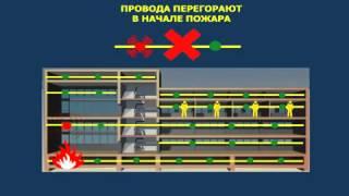 123 фз Технический регламент о требованиях пожарной безопасности(, 2014-10-06T16:46:06.000Z)