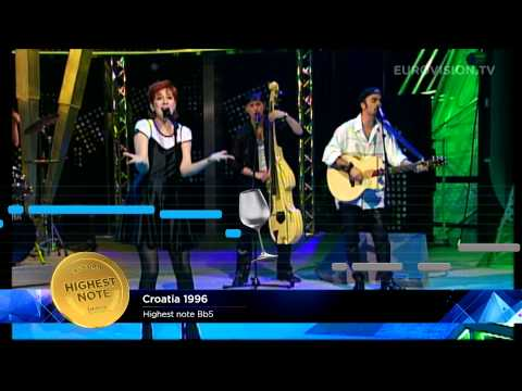 Eurovision Book Of Records: Highest note