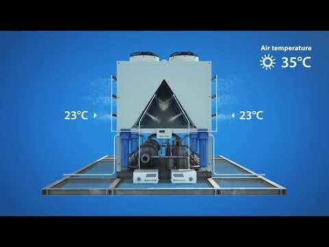 Inteligent adiabatic eveporative pre cooling system Smart cooling