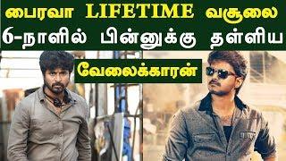 Sivakarthikeyan's Velaikkaran Beats Vijay's Bairavaa LifeTime Boxoffice Collection in Just 6 Days