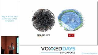 Journey from Monolith to Microservices - Voxxed Days Singapore 2019