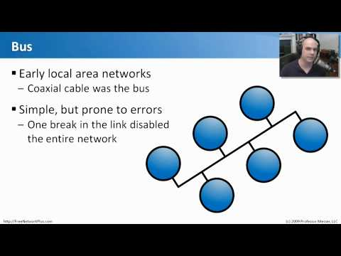 Common Physical Network Topologies - CompTIA Network+ N10-004: 2.3